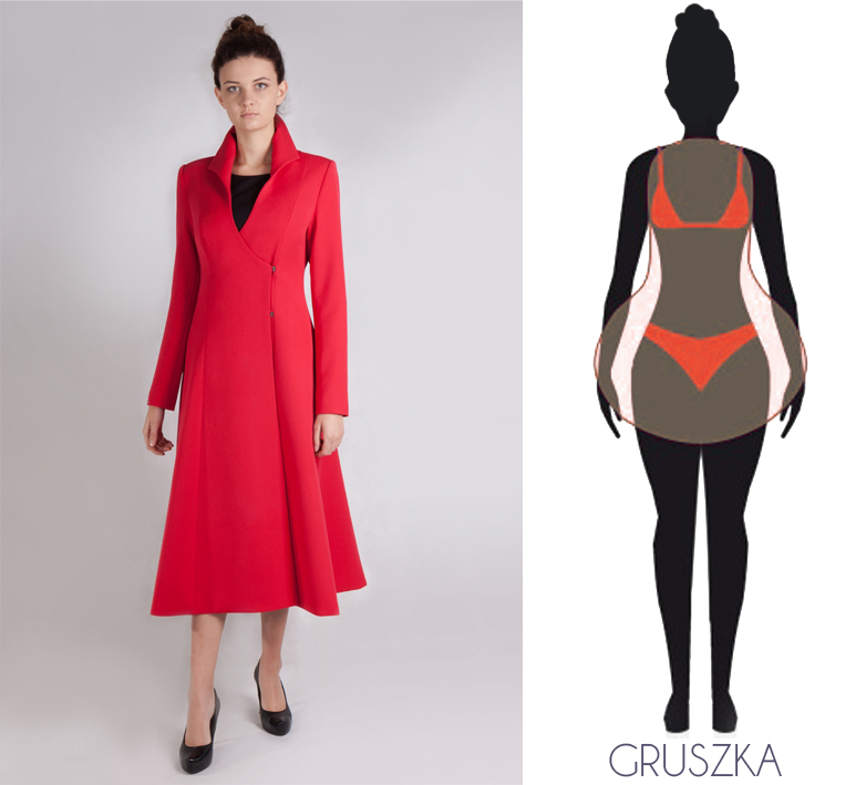 Najmodniejszy czerwony płaszcz damski, poszerzany idealny dla typów sylwetki:klepsydra, gruszka.